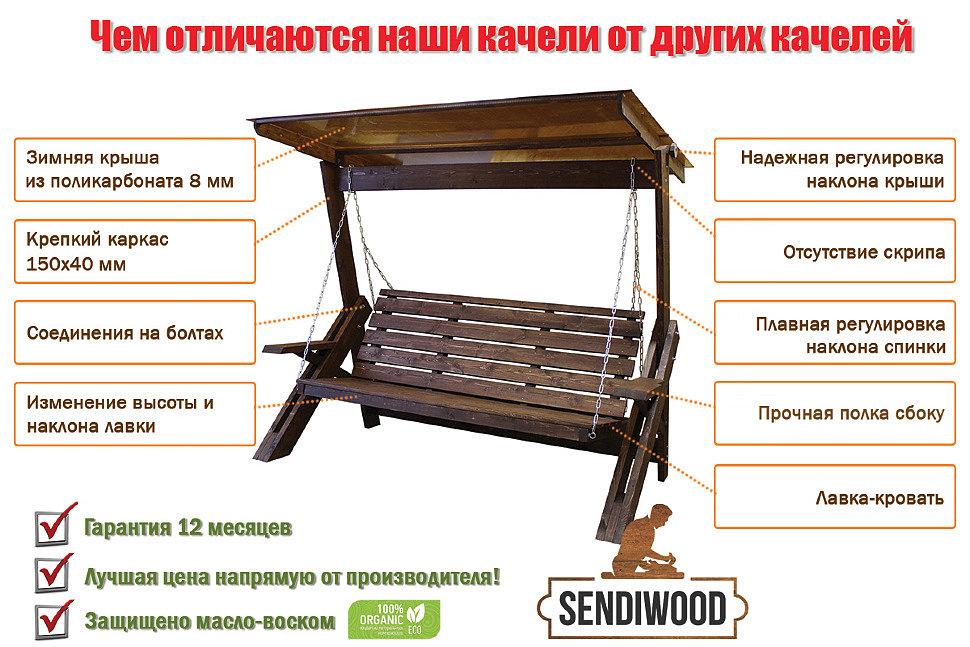 Преимущества деревянных садовых качелей Сенди Л